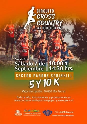 Puntaje Campeonato de Cross Country San Pedro de la Paz