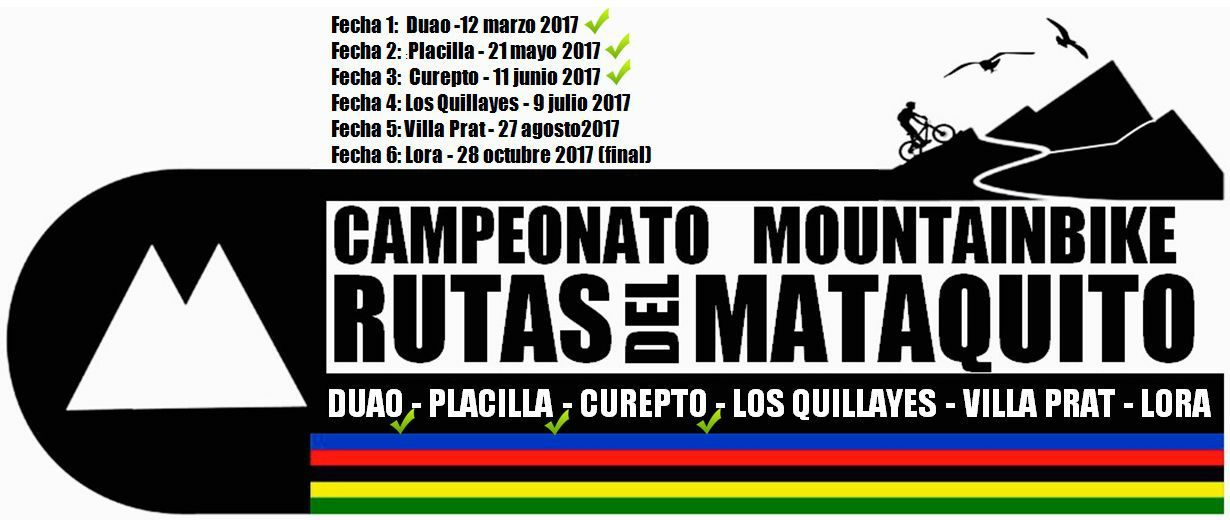 Puntajes Cuarta Fecha Campeonato Rutas del Mataquito